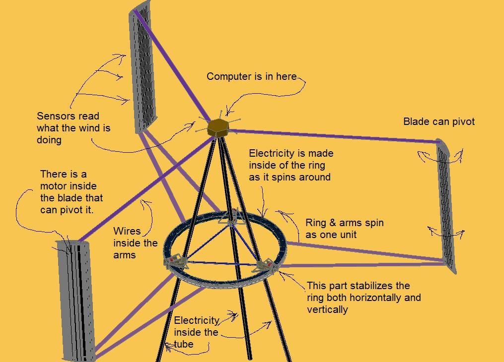 Afresh-Wind-Turbine-big.jpg