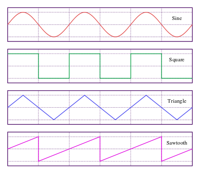 waveforms.png