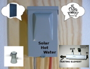 pic solar hot water spa project
